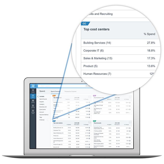 AI-driven supplier categorization for procurement