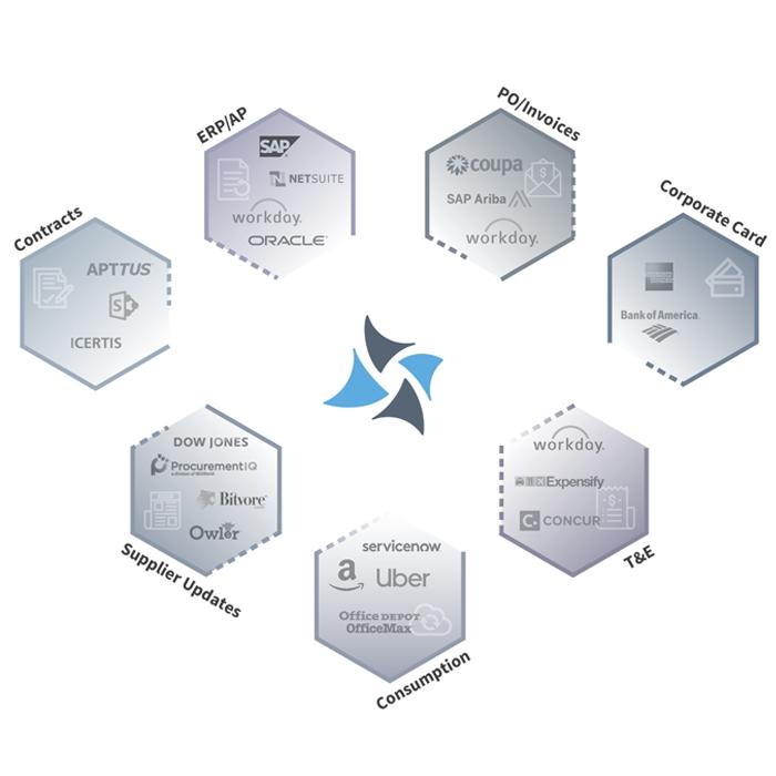 Suplari - Artificial Intelligence - Solutions for
